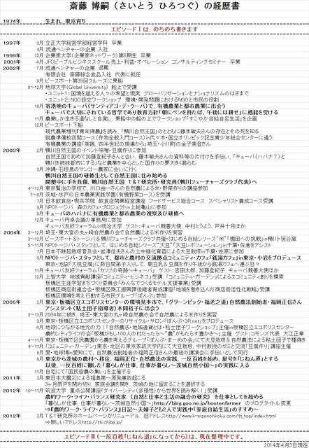 sh.profile.long.Japanese2019.jpg